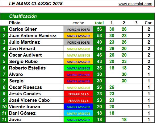 LM Classic clas 2